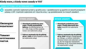 Kiedy stare, a kiedy nowe zasady w VAT