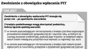 Zwolnienie z obowiązku wpłacania PIT