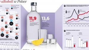 Spożycie alkoholi w Polsce