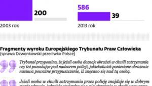 Problemy polskiej policji