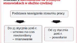 dr Stefan Płażek adiunkt w Katedrze Prawa Samorządu Terytorialnego UJ, adwokat