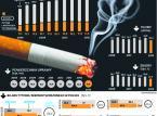 Pakiet tytoniowy z definicją rolnika i ewidencją upraw