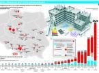 Mieszkanie plus wywoła rewolucję na powiatowym rynku nieruchomości