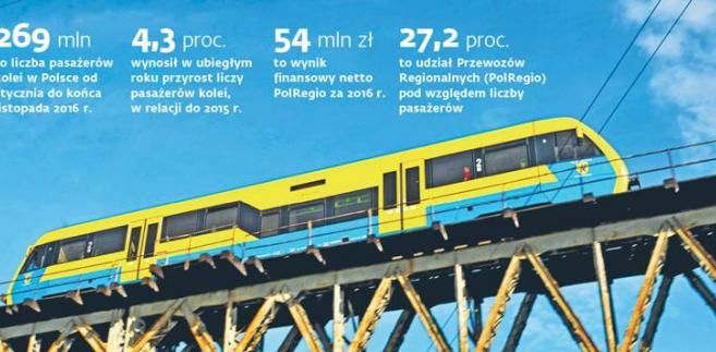 W Polsce pasażerów wozi 12 spółek kolejowych, z których każdy ma własny system dystrybucji i taryfę. W Wielkiej Brytanii jest 23 przewoźników, ale pasażer kupuje jeden bilet na trasę, a przewoźnicy rozliczają się potem między sobą.
