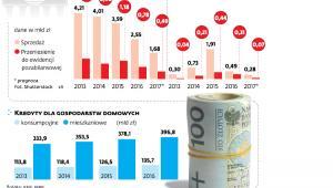 Jak banki pozbywają się złych kredytów