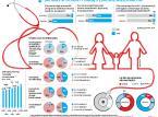 4. ranking zdrowia Polski: Choć lokalne władze inwestują, to mieszkańcy i tak stoją w kolejkach