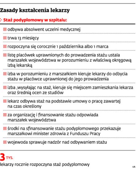 Zasady kształcenia lekarzy