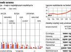 KGHM zainteresował się uranem. Będzie produkował paliwo jądrowe