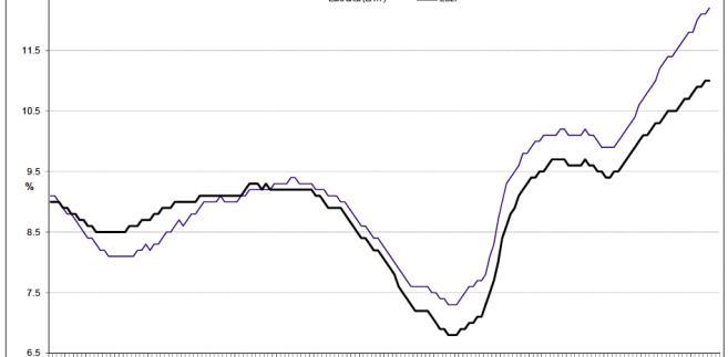 Stopa bezrobocia w strefie euro (kwiecień 2013)<br>ec.europa.eu/eurostat
