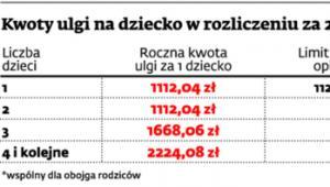 Kwoty ulgi na dziecko w rozliczeniu za 2013 r.