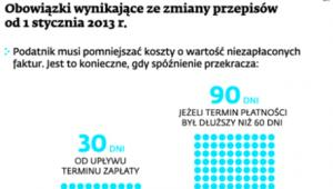 Obowiązki wynikające ze zmiany przepisów od 1 stycznia 2013 r.