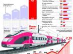 Toksyczne inwestycje kolejowe: Zagrożone 5 mld złotych. Zobacz listę ryzykownych projektów