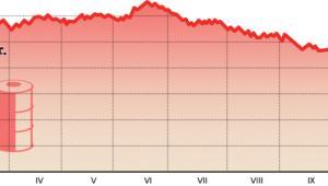 Cena ropy brent w 2014 r.