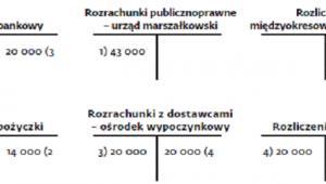 dr Katarzyna Trzpioła Katedra Finansów i Rachunkowości UW