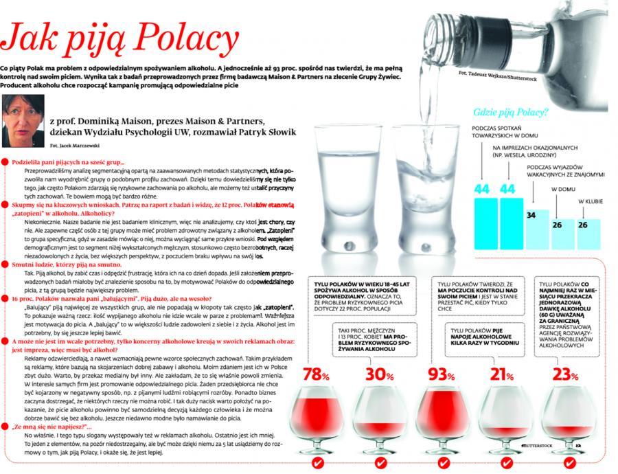 Jak piją Polacy