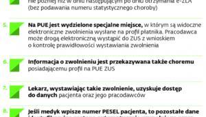 Zasady wystawiania e-zwolnień (e-ZLA)