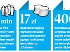 Zmiany w ordynacji podatkowej: Przedsiębiorca za 17 zł pozna sekrety rozliczeń z fiskusem, ale tylko u swoich aktualnych kontrahentów