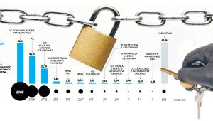 Wartość wykrytych przestępstw ubezpieczeniowych