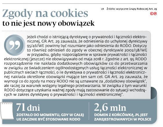 Zgody na cookies to nie jest nowy obowiązek