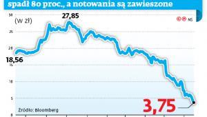 Od giełdowego debiutu kurs akcji GetBack spadł 80 proc., a notowania są zawieszone