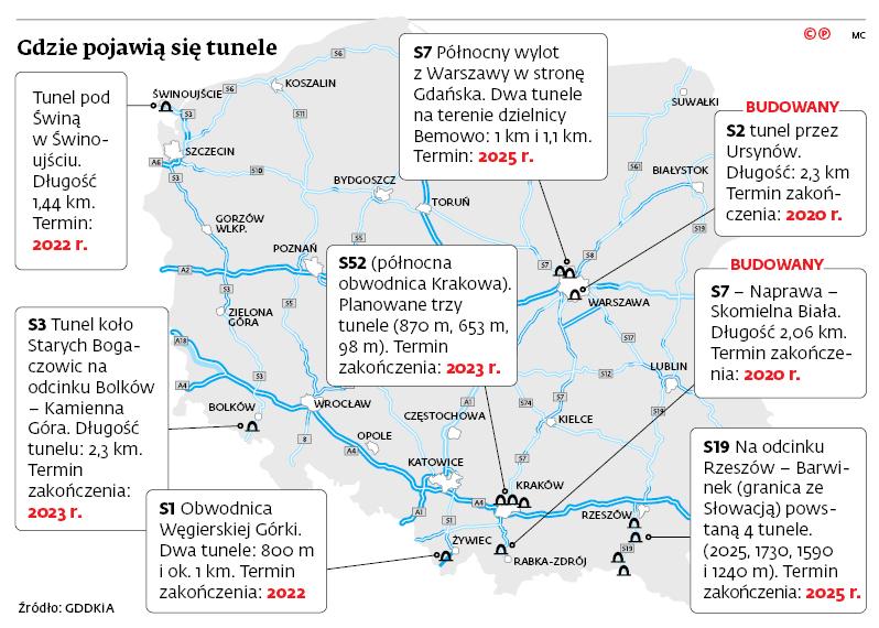 Gdzie pojawią się tunele
